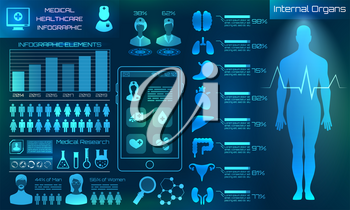 Modern Medical Examination in the Style of HUD. Futuristic Medical, Healthcare Interface - Illustration Vector