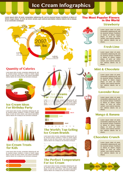 Ice cream desserts infographics template of diagrams and design elements. Vector statistics on sundae consumption and soft ice cream fat calories, diabetes types and fruit tastes popularity