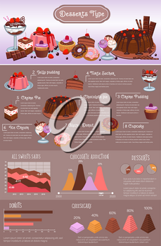 Dessert types and vector infographics elements for sweet pastry cakes, diagrams and statistics on chocolate consumption and sales volume, percent share of pies, ice cream and cupcakes or donuts