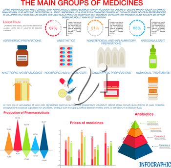 Production, pricing and distribution of main groups of prescription medicines infographic with colorful pie charts, pyramid diagram and bar graphs with text layouts and illustrations of common dosage