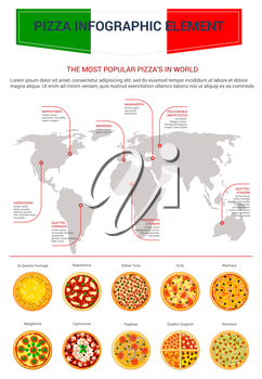 Pizza infographics of vector world map and popular pizza types. Italian pizzeria cuisine or fast food pizza consumption preference information on Italy flag. Margherita, napoletana or capricciosa and
