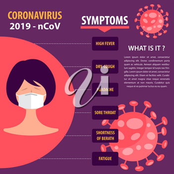 Infographic elements  of the new coronavirus. Covid-19 symptoms. Vector