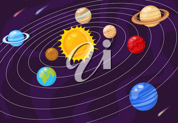 Vector illustration of Solar system planets spinning around Sun