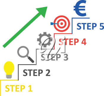 Vector stairs with light bulb, magnifier, gear, bullseye with dart and euro on top and green arrow moving up.