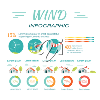 Wind infographics. Tornado and hurricanes banners. Minimal moderate extensive extreme catastrophic levels. Windmills, tornado twisted car and windsock icons. Percentage sign. Vector illustration