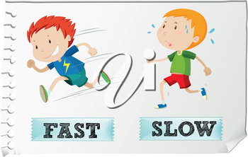 Opposite adjectives with fast and slow illustration