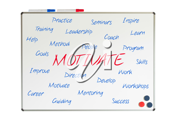 Motivate word cloud written on a whiteboard