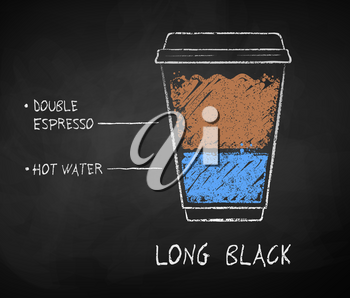 Vector chalk drawn sketch of Long Black coffee recipe in disposable cup takeaway on chalkboard background.