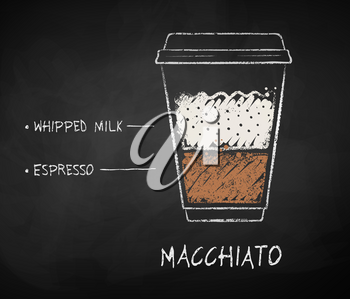 Vector chalk drawn sketch of Macchiato coffee recipe in disposable cup takeaway on chalkboard background.