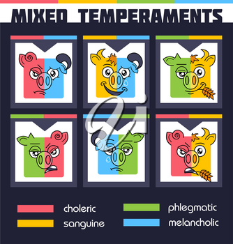 Mixed Temperaments. proceeding from Choleric and melancholic, sanguine and phlegmatic personality types
