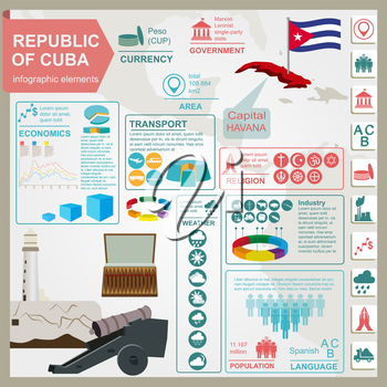 Cuba  infographics, statistical data, sights. Vector illustration