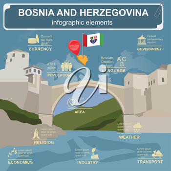 Bosnia and Herzegovina infographics, statistical data, sights. Vector illustration