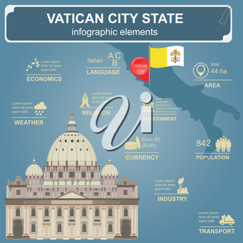 Vatican infographics, statistical data, sights. Vector illustration