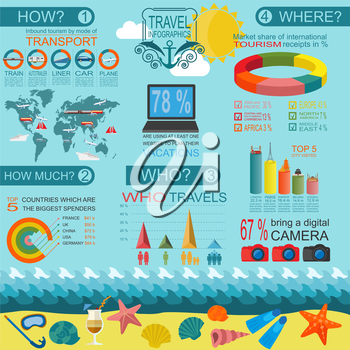 Travel. Vacations. Beach resort infographics. Elements for creating your own infographics. Vector illustrations