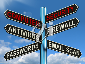 Computer Security Signpost Showing Laptop Internet Safety
