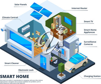 Smart home rooms. House internet connection households tools digital television tablets smartphones cloud home network vector concept. Illustration of wireless innovation equipment