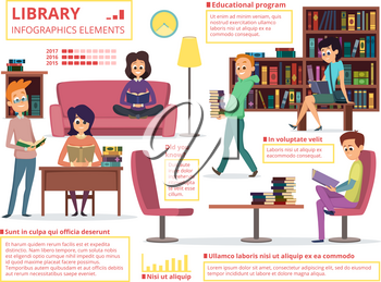People reading books in library. Infographic design template with place for your text. Library and education, bookshelf in school. Vector illustration