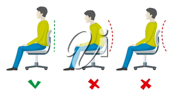 Wrong and right spine sitting posture. Vector office health flat infographics. Body incorrect and correct, person sit correct or incorrect illustration