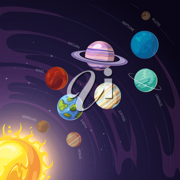 Vector solar system with Mercury and Venus, Earth and Mars, Jupiter and Saturn, Uranus and Neptune. Space background with planets illustration